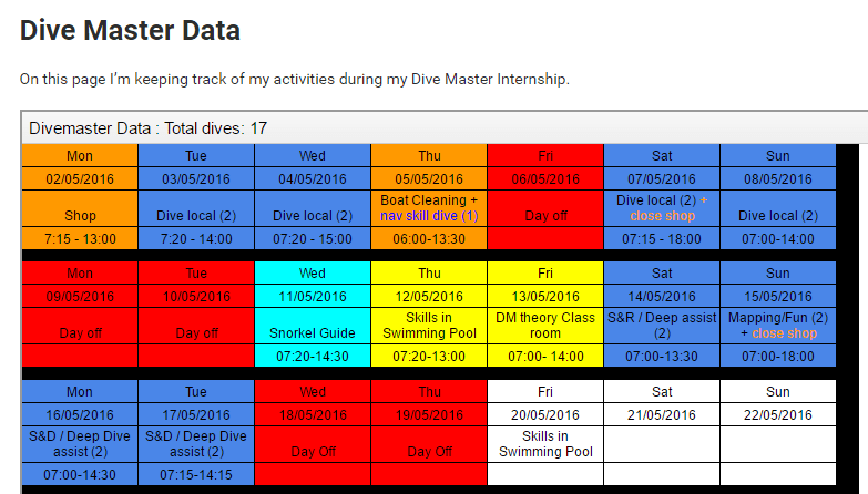 Dive Master Data